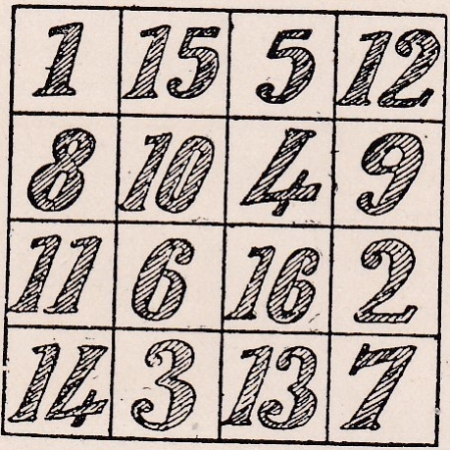 NOT a Magic Square