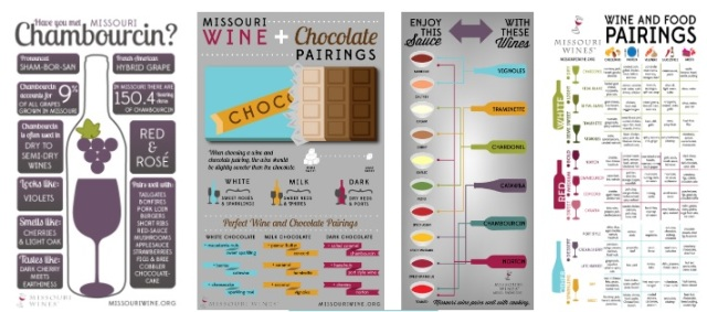 Missouri Infographic Samples